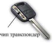 Чипы для автозапуска,  чип ключи в Белгороде